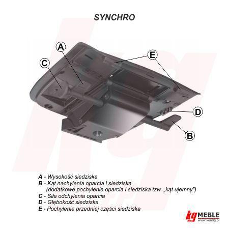 Mechanizm synchro - regulacja głębokości podparcia lędźwiowego, funkcja wysuwu siedziska oraz pochylenia oparcia i siedziska