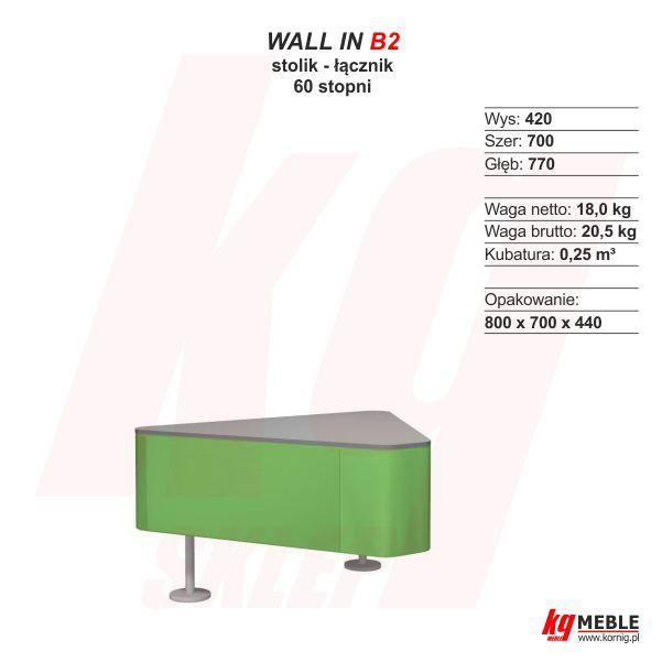 Wall In B2