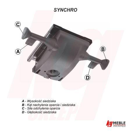 Mechanizm synchro z funkcją wysuwu siedziska