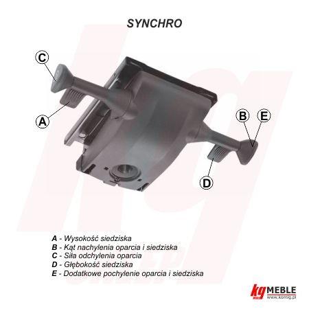 Mechanizm synchro z funkcją wysuwu siedziska oraz pochylenia oparcia i siedziska