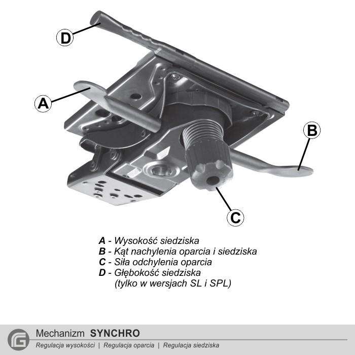 SL - Mechanizm synchro, funkcja wysuwu siedziska, funkcja pochylenia siedziska, głębokość siedziska A