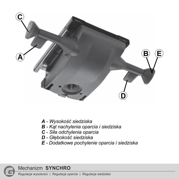 SFL - mechanizm Synchro, funkcja wysuwu siedziska, funkcja pochylenia oparcia i siedziska X